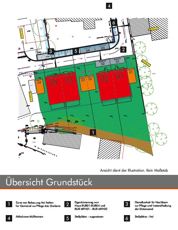 BUB DHH Übersicht Grundstück – Illustration
